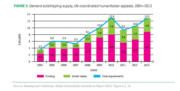 OxfamReport